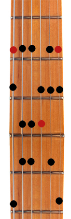 The Phrygian Dominant Scale – a top 10 favourite scale used