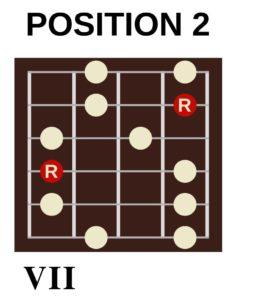 A minor pentatonic position 2