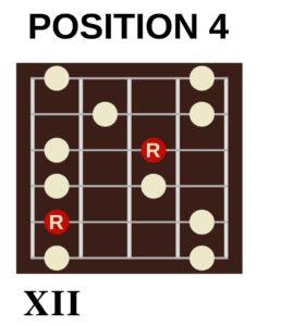 A minor pentatonic position 4