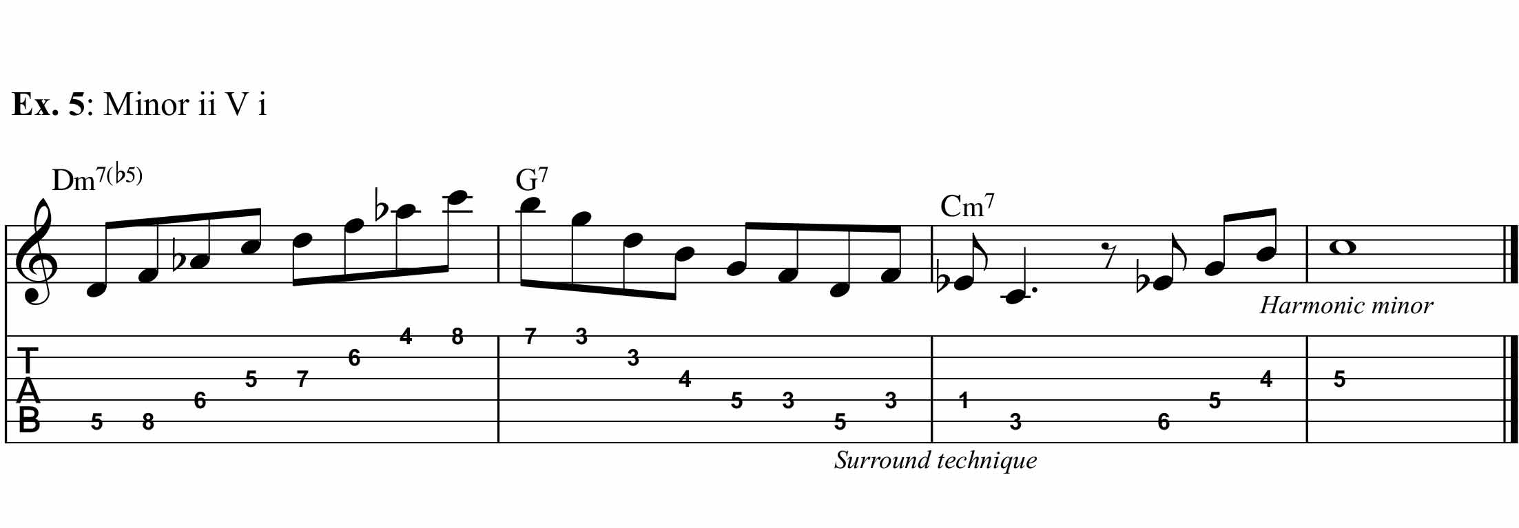 Minor II V I Lick for Guitar