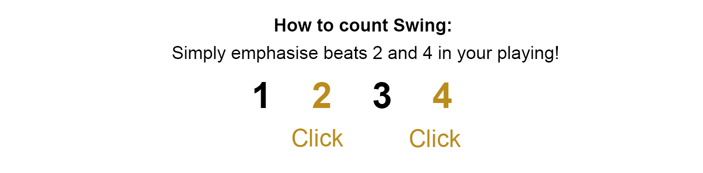 How to count swing time